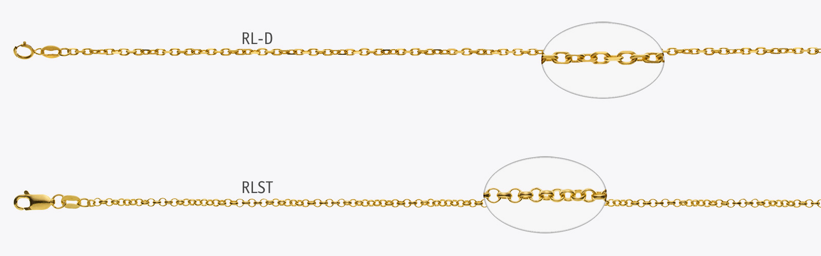 solid diamond rolo s cable cut chain gold amp d chains products pendant rlst rl
